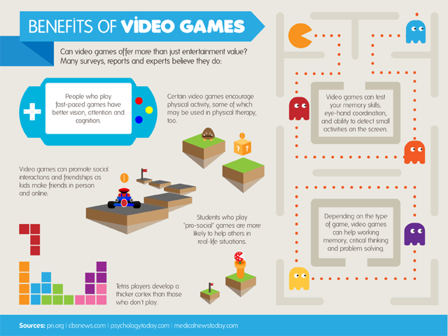 50 Educational Video Games That Homeschoolers Love