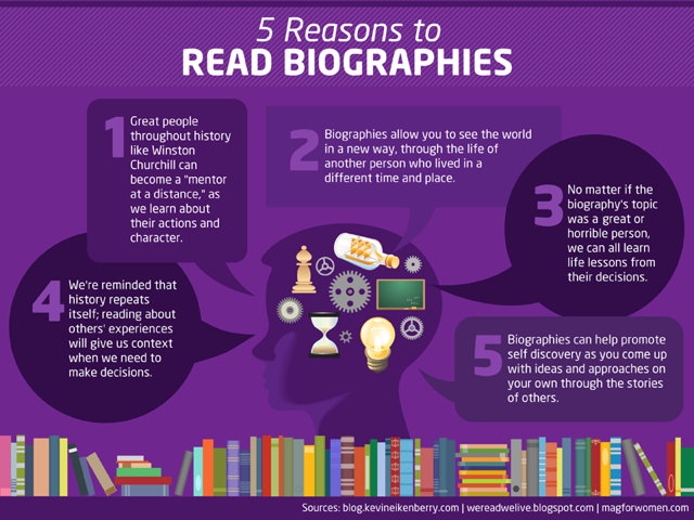 most read biographies
