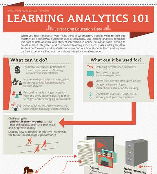 learning_analytics