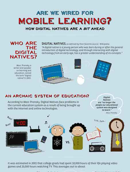 mobile_learning