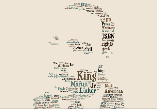5 free tools to create infographics oedb create a beautifully shaped word cloud from your blog tweets delicious tags news topic or any rss feed tagxedo lets you customize words into stunning gumiabroncs Gallery